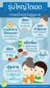 การลดน้ำหนัก ในผู้สูงอายุ
