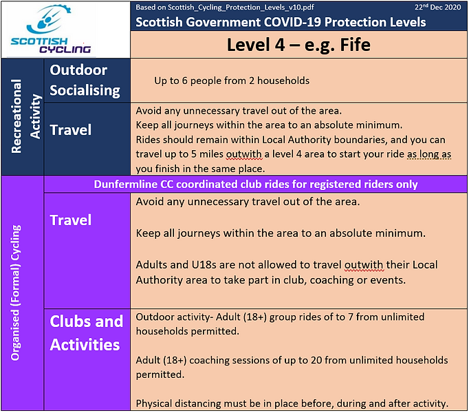 Scottish_Cycling_Protection_Levels_v10_F
