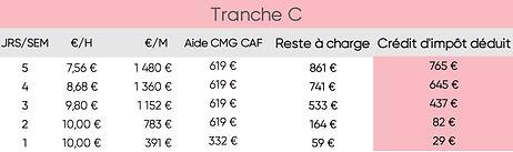 tarif sweet club tranche C.png