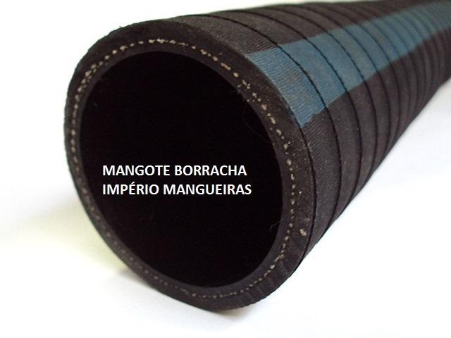 Mangotes borracha