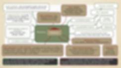 Schéma_espaces.jpg