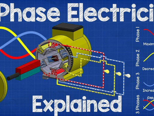 Single-Phase vs. Three-Phase Power Explained