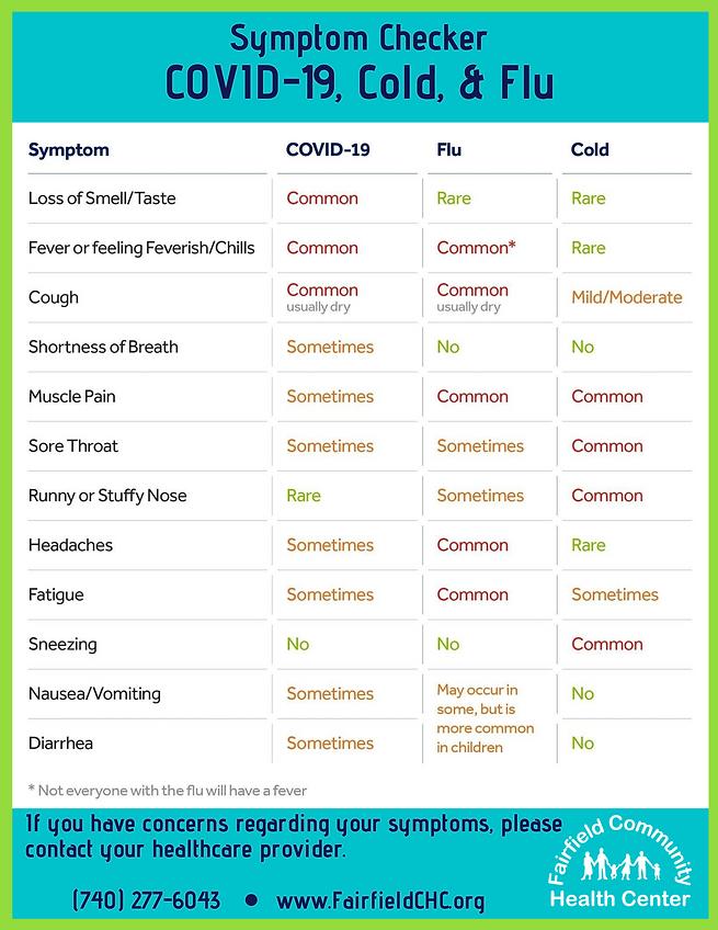 Symptom Checker (2).png