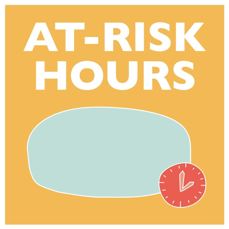 At Risk Hour