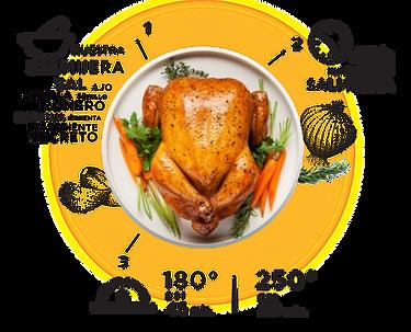 pollo-web.png