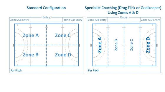 Pitch configuration.jpg