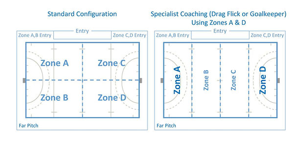 Pitch configuration.jpg