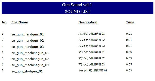 Gun sound vol.1 銃声効果音素材集サウンドリスト