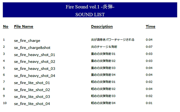 Fire sound vol.1 炎効果音素材集サウンドリスト