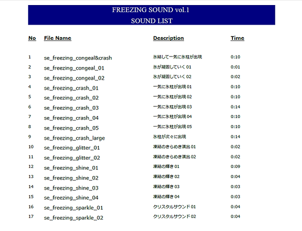 FREEZING SOUND vol.1 氷魔法効果音素材集サウンドリスト
