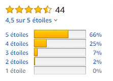 Avis_Amazon.png