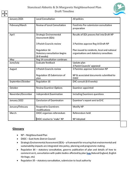 draft timeline - Jan 2021.PNG