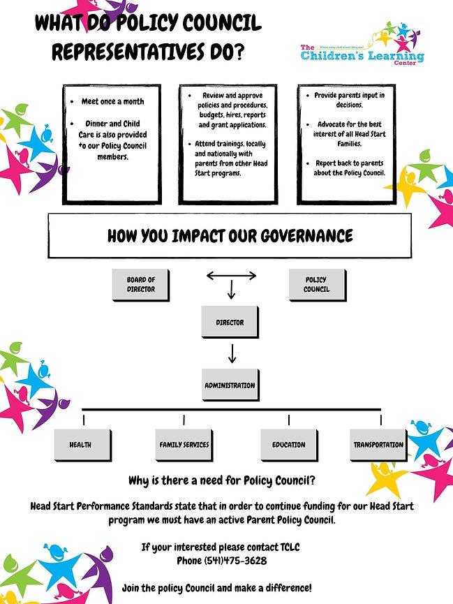 What do policy council representatives d