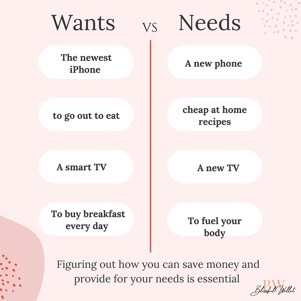 A wants vs needs chart | Money saving tips | How to start saving money on a budget and start saving money as a college student on a Low income.