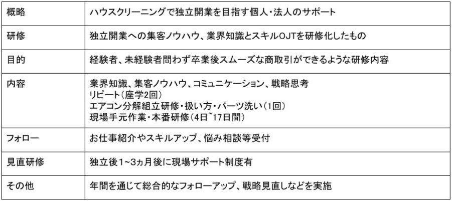 手塚式ハウスクリーニングFC加盟店_edited.jpg