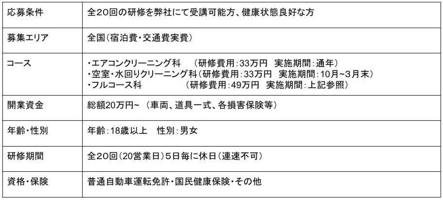 手塚式ハウスクリーニングFC加盟店 (1)_edited.jpg