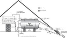 Notas técnicas - Aquecimento Solar de Água -  Considerações Gerais de Instalação