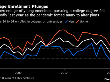 The Pandemic's Effect on College Enrollment