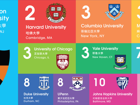 2019 U.S. News Best Colleges: If Top 10 Rarely Changes, What Does 'Best' Really Mean?*