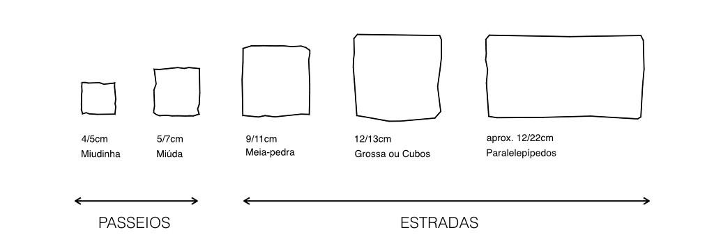 PEDRAS.jpg