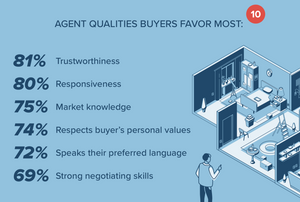 First-Time Home Buyer's Agent