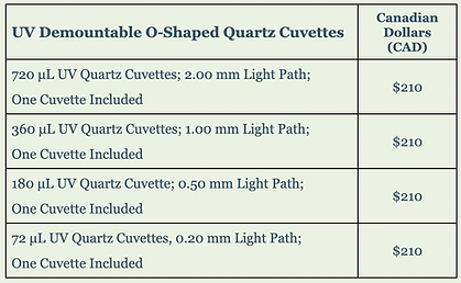 UV Demountable O-shaped Quartz Cuvettes