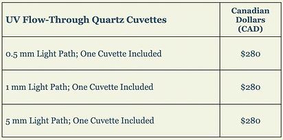 UV Flow-Through Quartz Cuvettes
