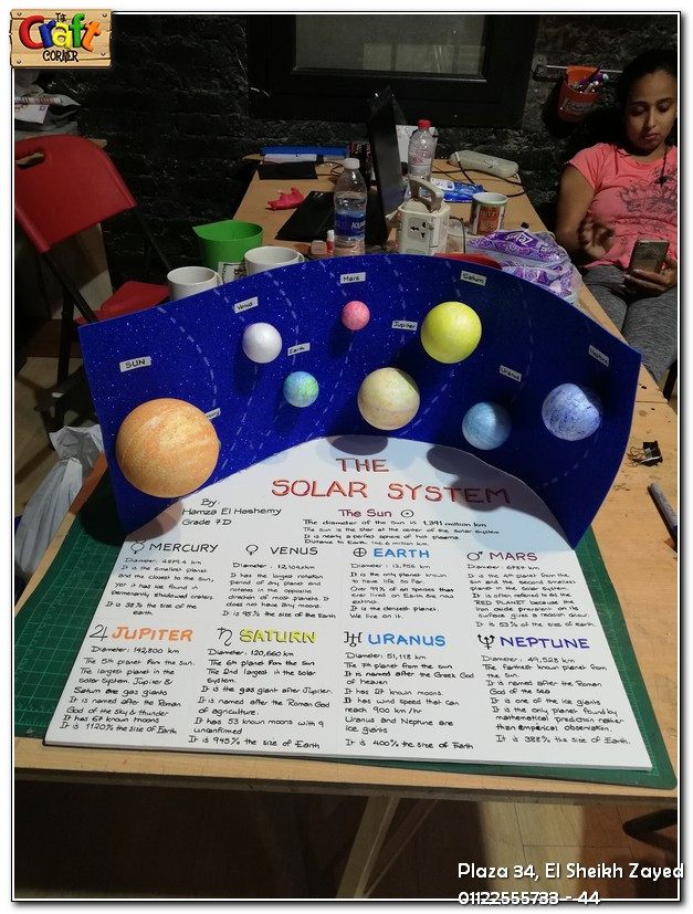 Solar system (622)