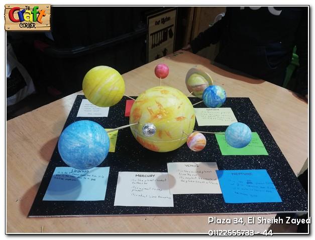 Solar system (700)