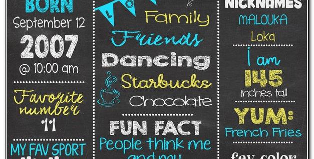 Chalkboard cupcake theme