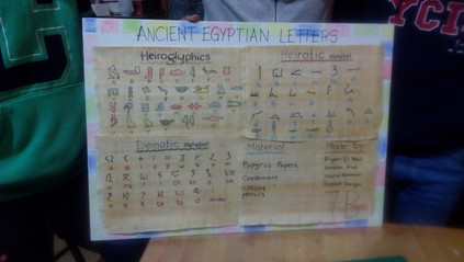 Ancient Egyptian letters (333)