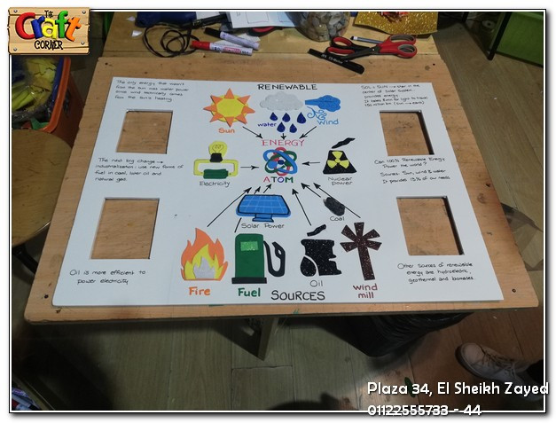 Types of Energy (703)
