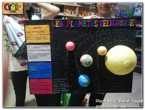 Solar system (613)