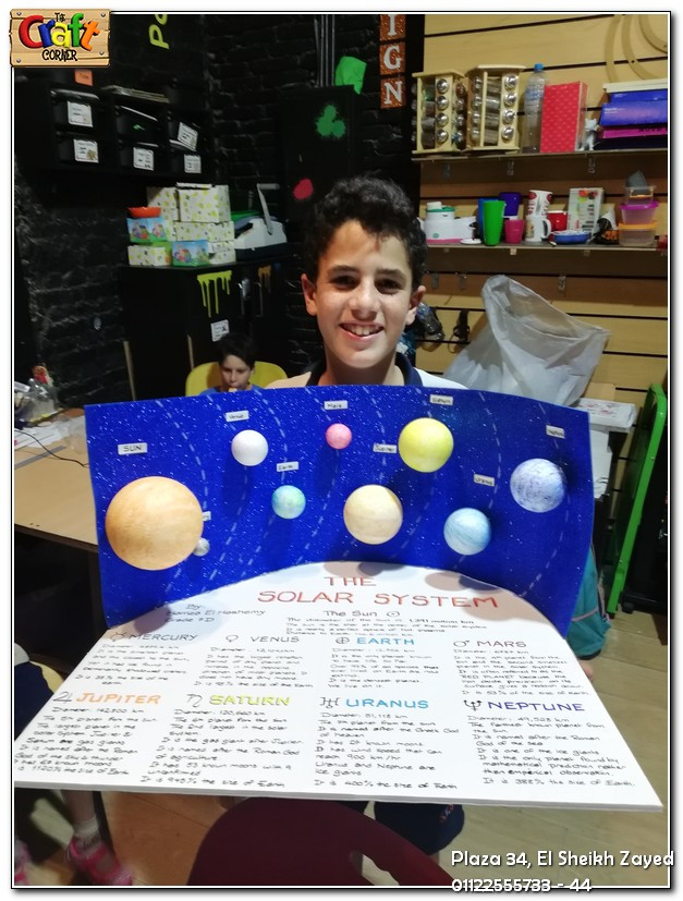 Solar system (623)