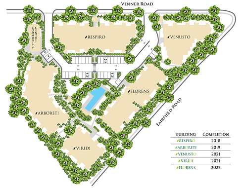 Renovare Site Map.png