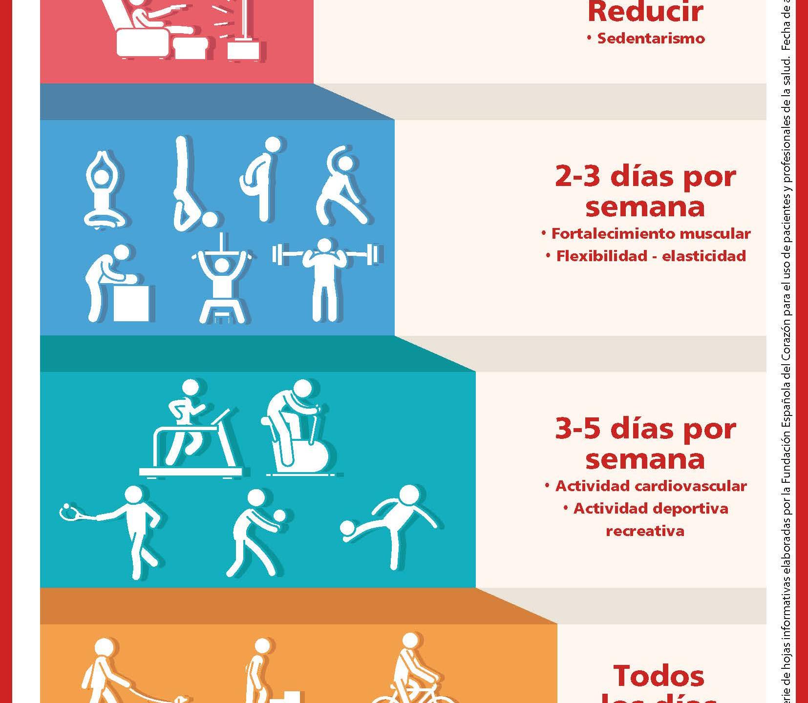 Piramide_de_ejercicio