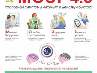 29 октября-Всемирный день борьбы с инсультом