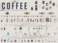 main-popchartlab-coffee-large822-1.jpg