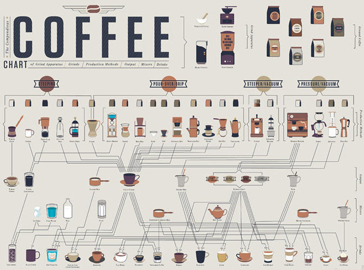 main-popchartlab-coffee-large822-1.jpg