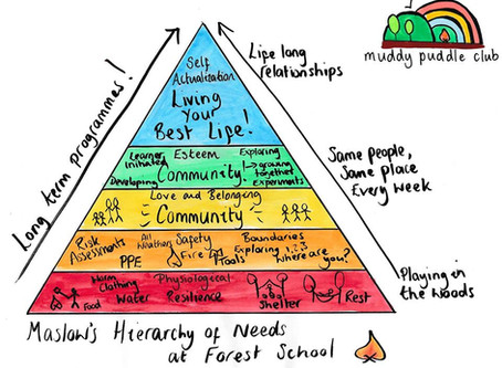 Why Maslow Matters in the New Normal