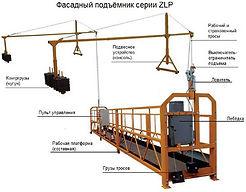 Фасадный подъемник ZLP 630