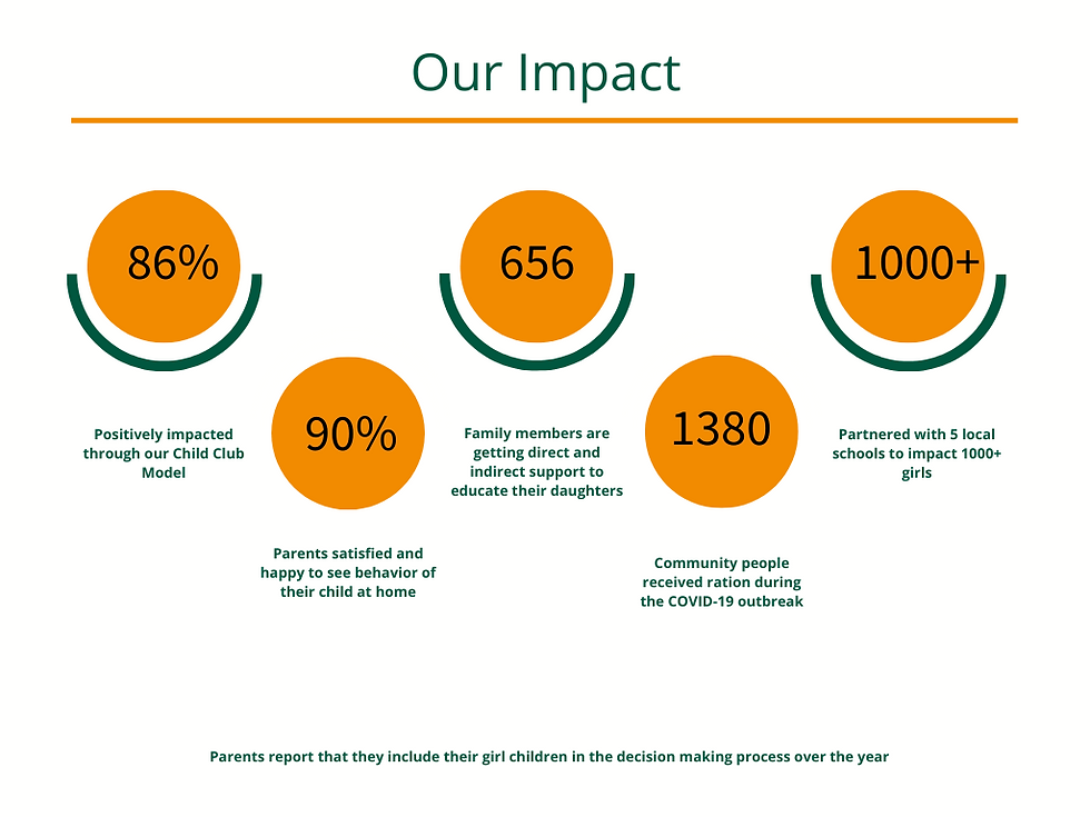 Our Impact-infographic.png