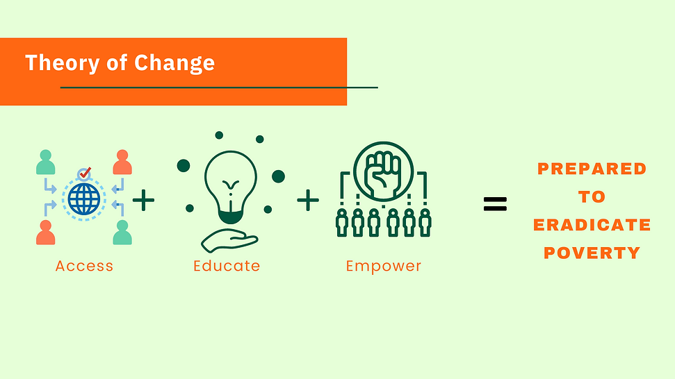 Theory of Change 2.png