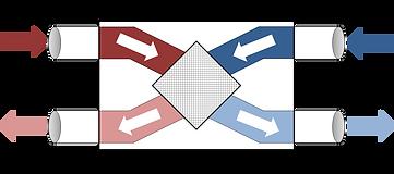 HRV diagram3.png