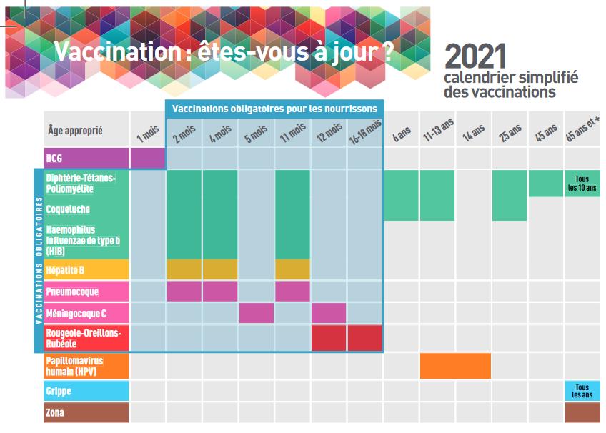 vaccins 2021.PNG