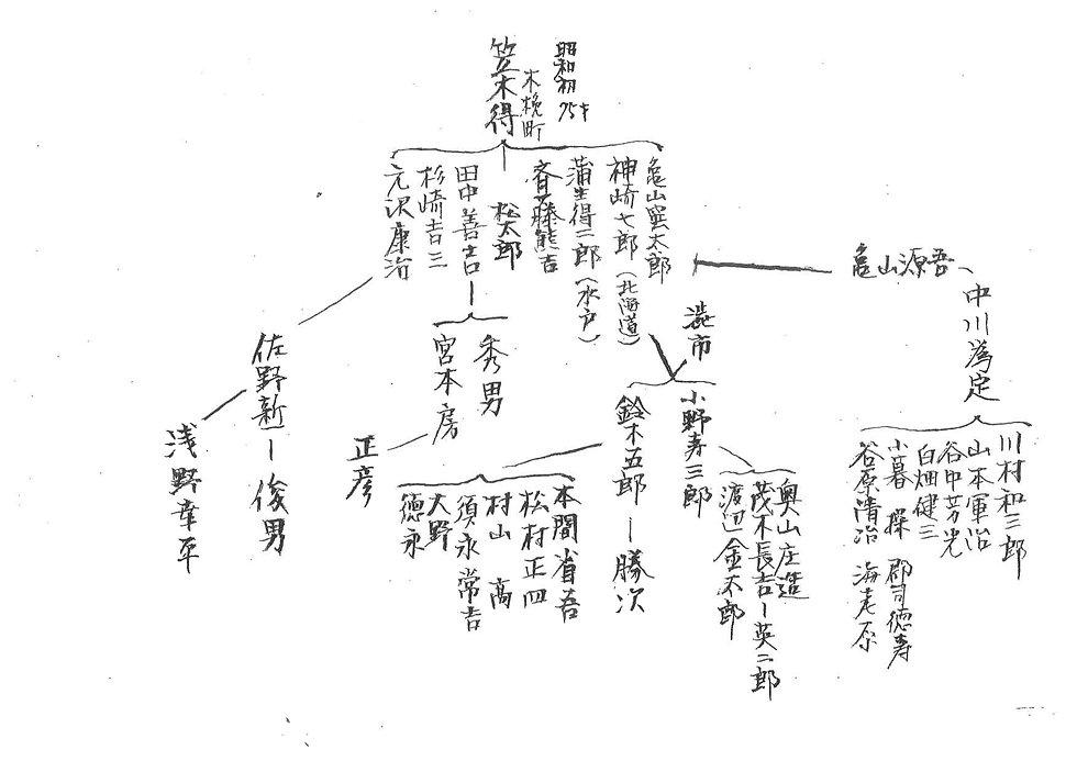keitouzu7.jpg