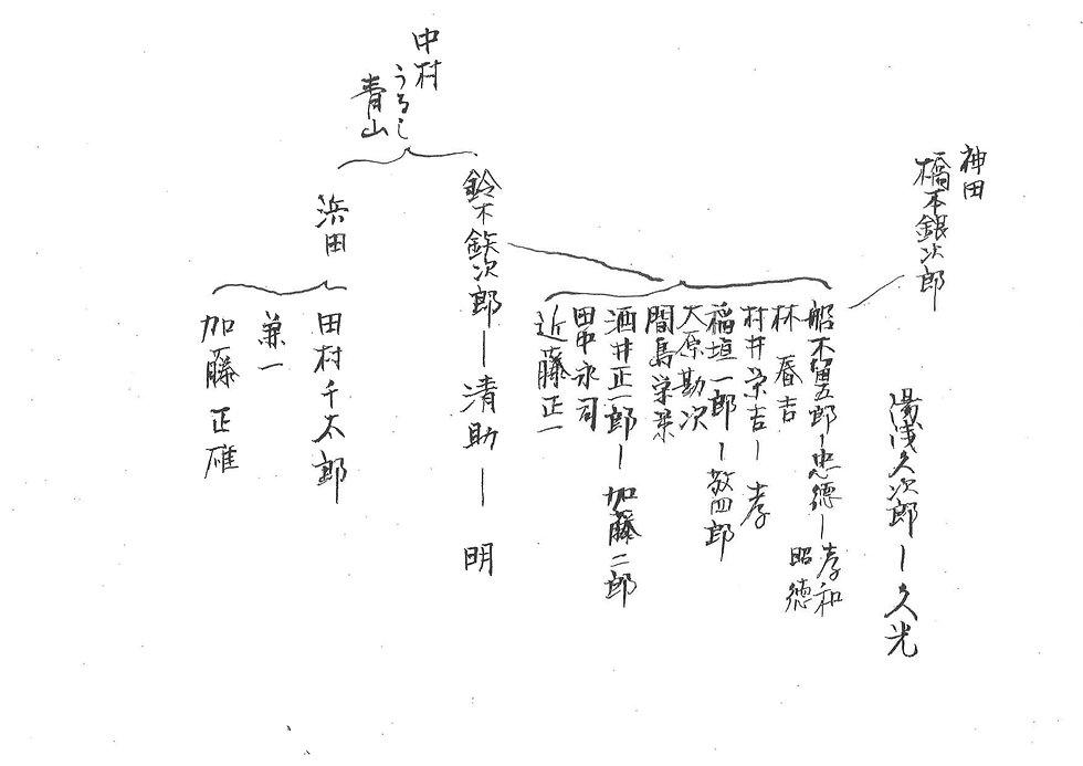 keitouzu3.jpg