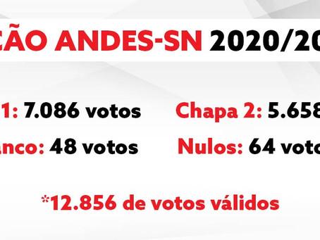Chapa 1 - Unidade para Lutar vence processo eleitoral do ANDES-SN para o biênio 2020/2022