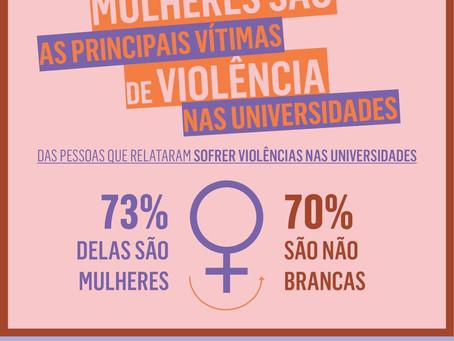 Pesquisa no Amazonas aborda violência contra as mulheres na universidade