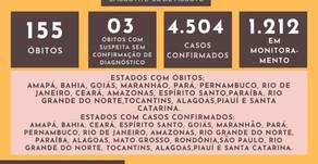 Covid-19 se alastra em comunidades quilombolas: 155 mortos e 4,5 mil infectados